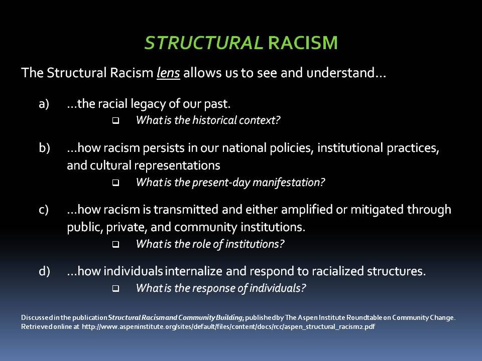 thesis on racial discrimination Category: racism argumentative race essays title: racism today.